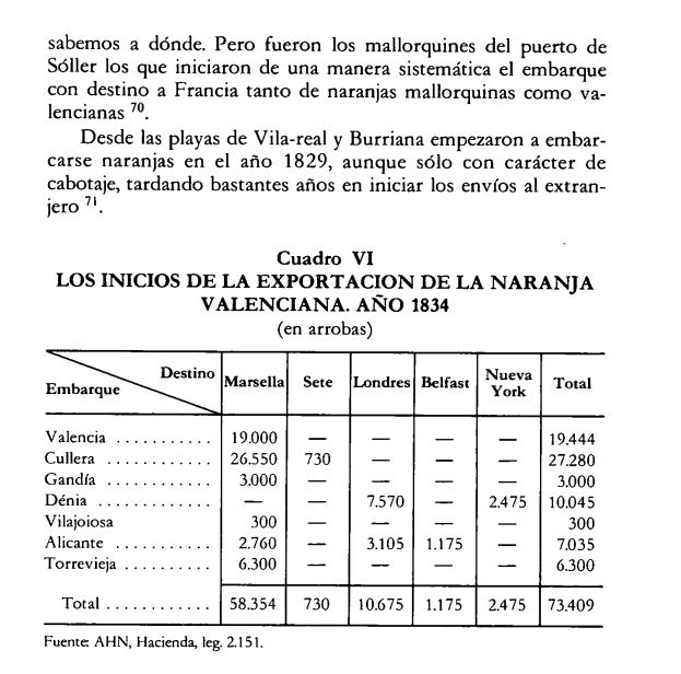 Fuente: magrama.gob.es/ministerio